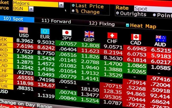 Forex Trading Mercados De Divisas
