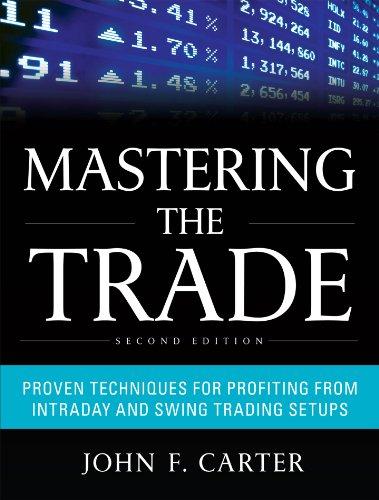 Mastering The Trade John F. Carter Trading Diario - Los Mejores Libros de Trading